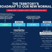 Roadmap to the new normal NT